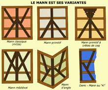 Structure du colombage: le «Mann» et ses variantes. (La maison alsacienne)