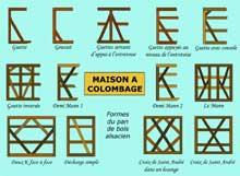 Structure du colombage: formes du pan de bois en Alsace. (La maison alsacienne)