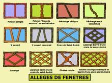 Structure du colombage : décors des allèges de fenêtres. (La maison alsacienne)