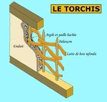 Structure de charpente: le torchis (Truchtesheim). (La maison alsacienne)