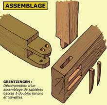 Décomposition d'un assemblage de sablières basses à doubles tenons et clavettes. Grentzingen, Sundgau. (La maison alsacienne)