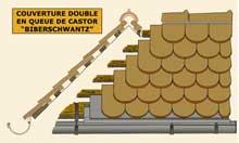 Couverture double avec tuiles en «queue de castor» ou «Biwerschwanz». (La maison alsacienne)