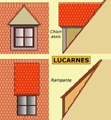 Lucarnes de toits. (La maison alsacienne)