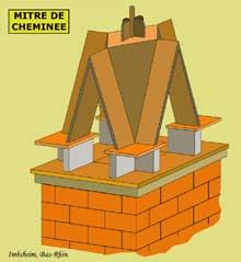 Mitre de cheminée à Imbsheim, pays de Bouxwiller. (La maison alsacienne)