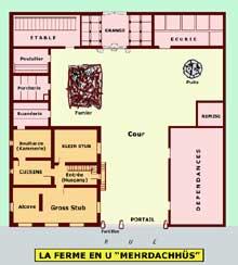 Plan de la ferme en U ou «Mehrdachhüs», typique des fermes cossues du Kochersberg. (La maison alsacienne)