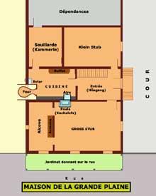 Plan de l'habitation typique de la Grande Plaine. (La maison alsacienne)
