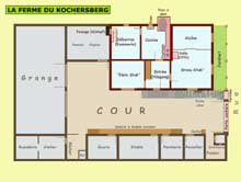 Plan d'une ferme du Kochersberg. (La maison alsacienne)