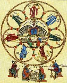 L'Hortus Deliciarum d'Herrade de Landsberg, abbesse du mont Sainte Odile en Alsace. Les arts. Fin XIIè