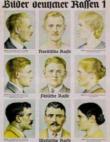 Affiche de propagande : la « bonne race allemande »
