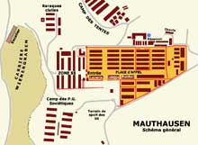 Mauthausen : plan du camp