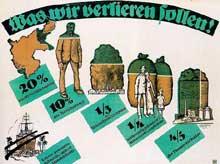 Caricature allemande du traité de Versailles. « Ce que nous allons perdre »